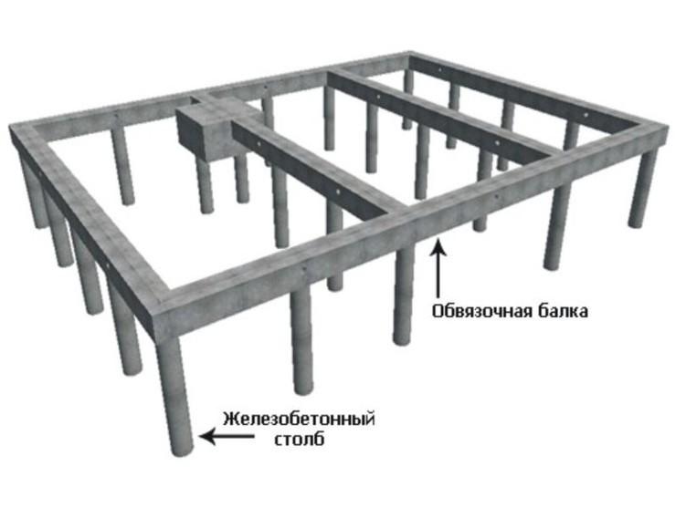 Как определить марку цемента
